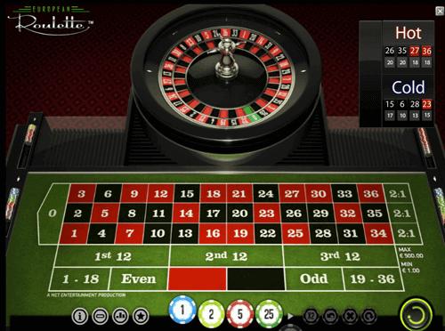 mesa apuestas ruleta online