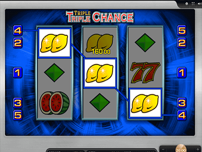 slot Triple Triple Chance