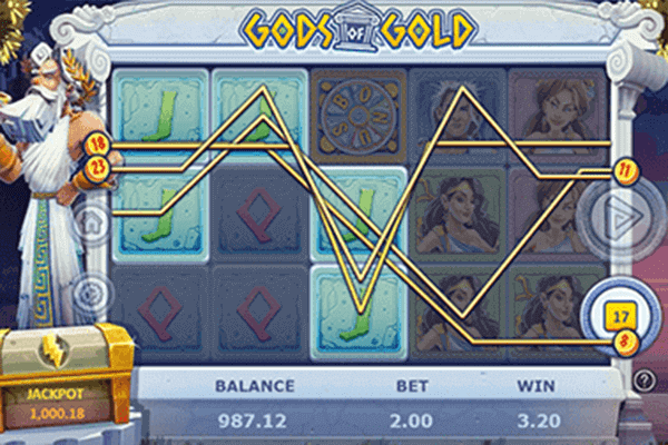 slot Gods of Golds