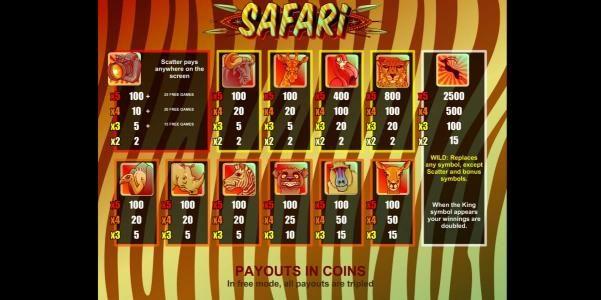 Tragaperras Safari