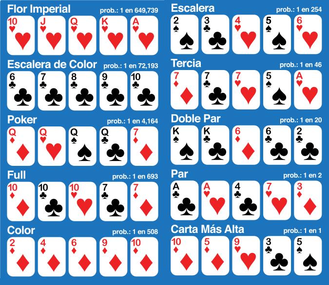 jugadas poker online